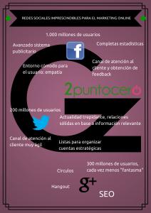 gz2puntocero-redes-sociales-empresa