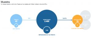 analitica-twitter-tarjetas-1