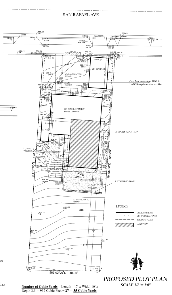 Site Plan of Single Family Home in Los Angeles - San Rafael - Lot Size
