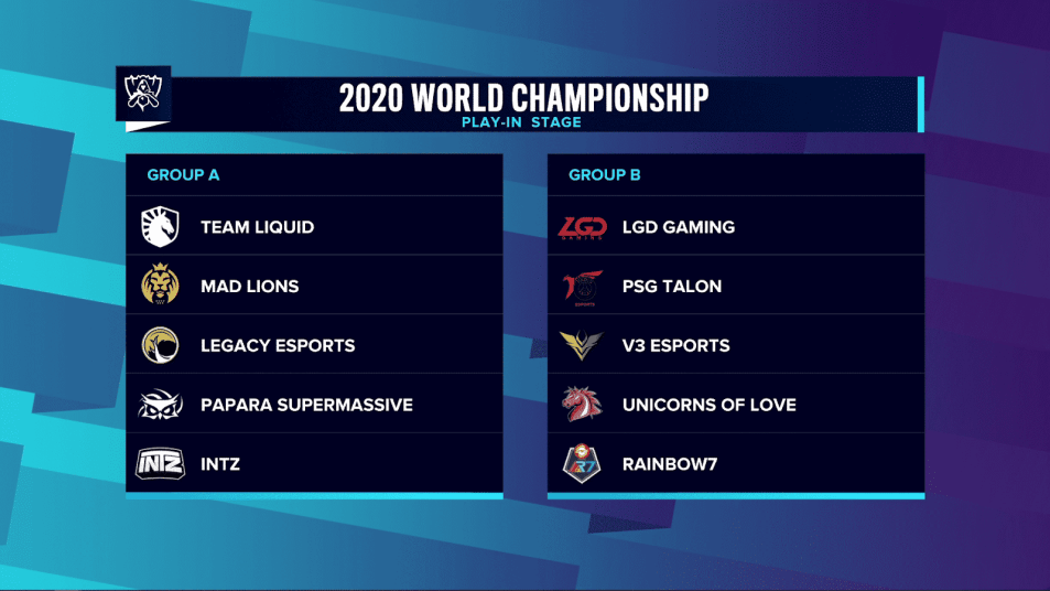 The draw for the play-in stage of the 2020 LoL World Championship