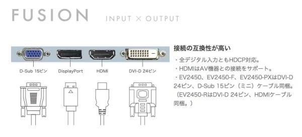DisplayPortに対応