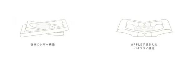 シザー構造とバタフライ構造