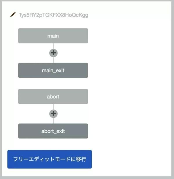 イベントウォーク編集画面