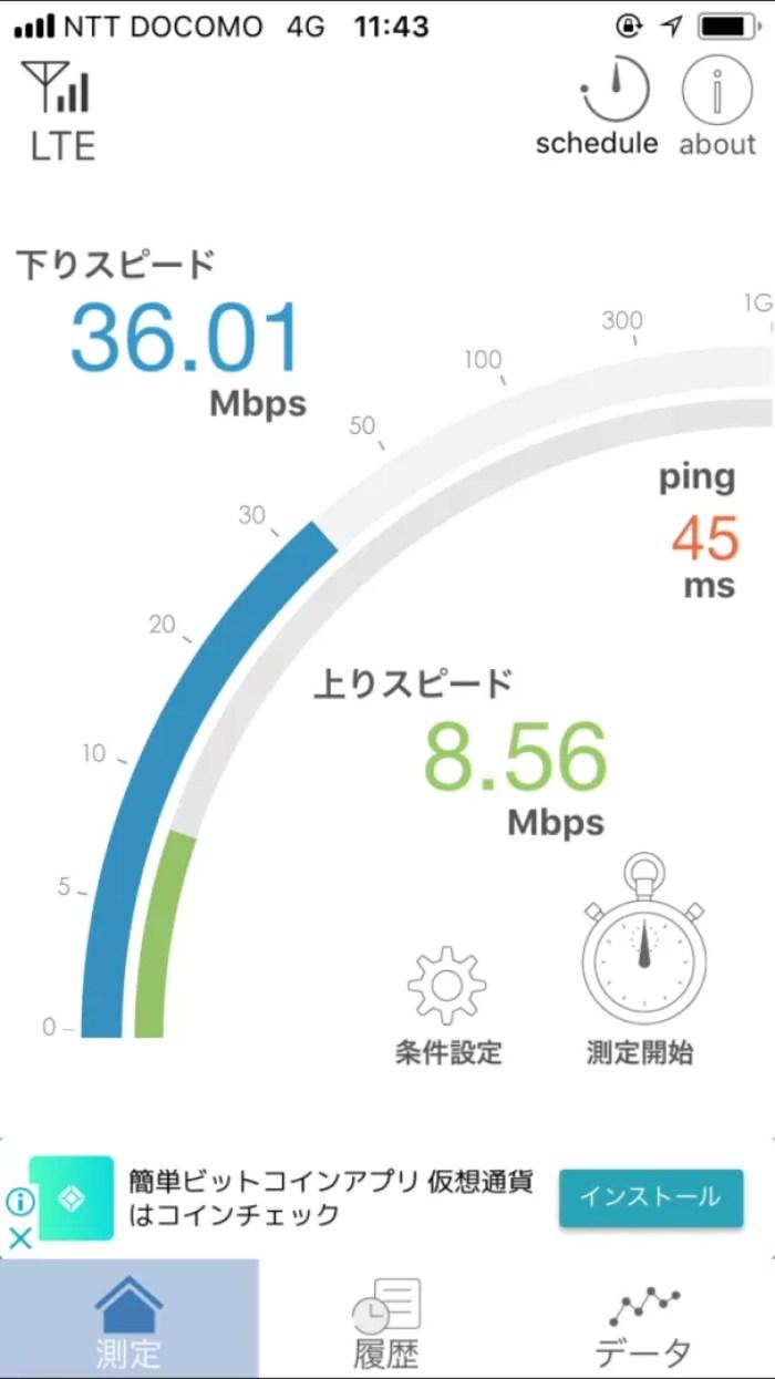 平日お昼前の楽天モバイルの通信速度