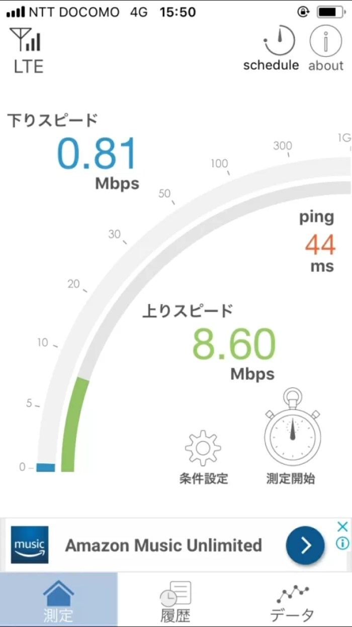お正月お昼の楽天モバイルの通信速度