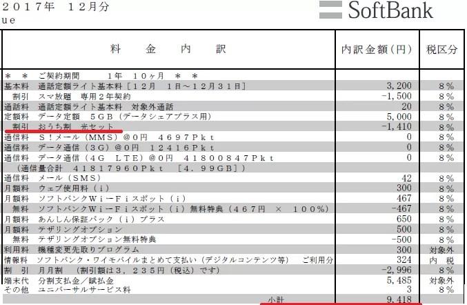 Softbankの明細