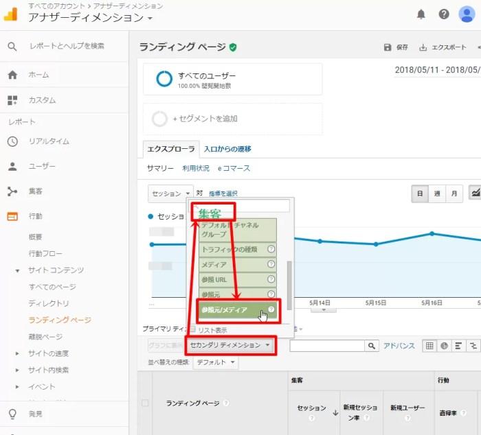 セカンダリディメンション→集客→参照元/メディア