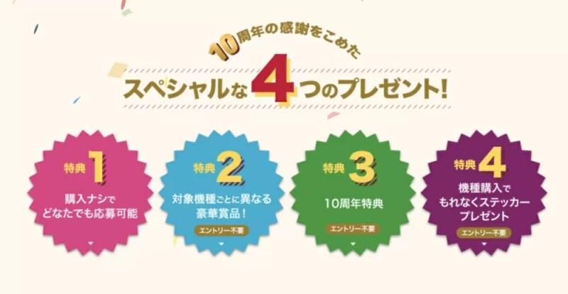4つのキャンペーン