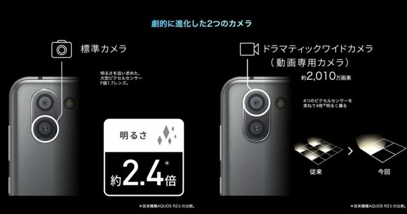 動画専用カメラが進化