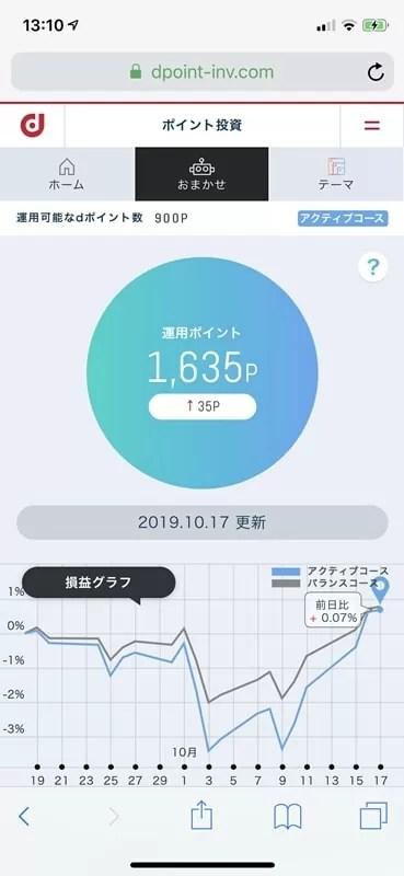 【dポイント投資】3ヶ月後 グラフ