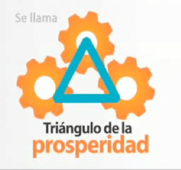 El Triángulo de la Prosperidad – Santos