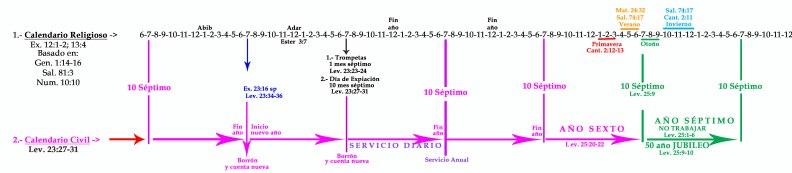 CalendarioRELCIV