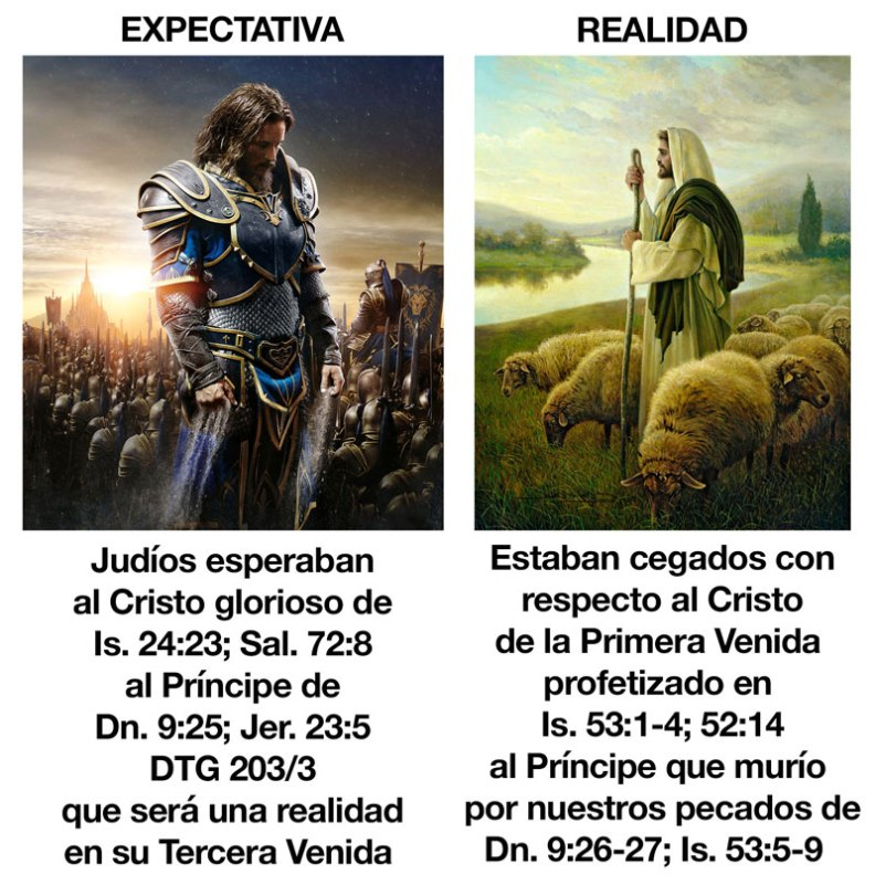 ExpectativaRealidadMesias