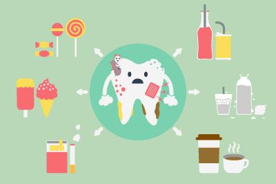 Las diferentes causas de la caries