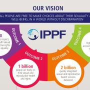 Information PlannedParenthood federation investe na campanha pela legalização do aborto no mundo