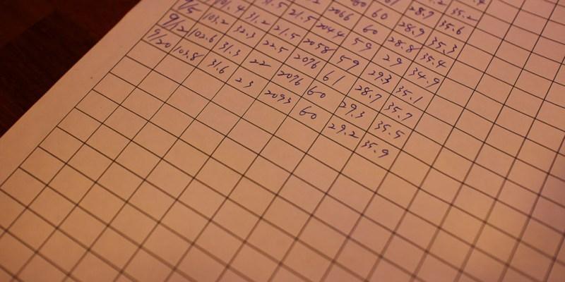 台南 五十咩X-Line健身紀錄-背部訓練 No.52,體重成果告訴我們要常常回歸初衷,噢不!  台南市永康區|X-Line27健康俱樂部
