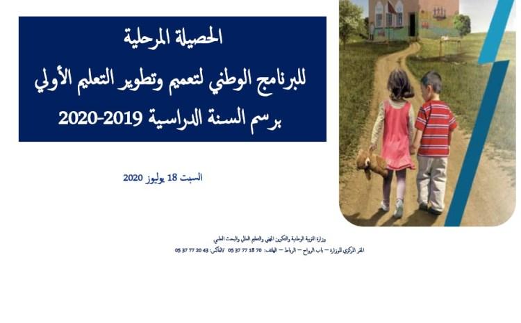 الحصيلة المرحلية لبرنامج التعليم الاولي 2019-2020