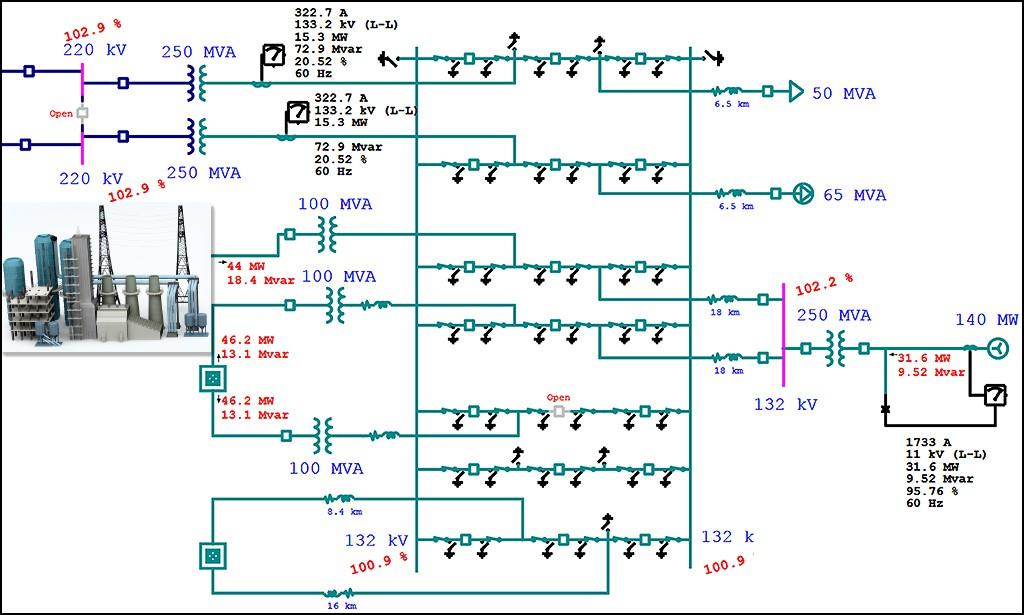 Electrical SingleLine Diagram | Electrical OneLine