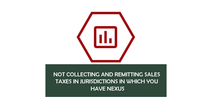 Not collecting and remitting sales taxes in jurisdictions in which you have Nexus