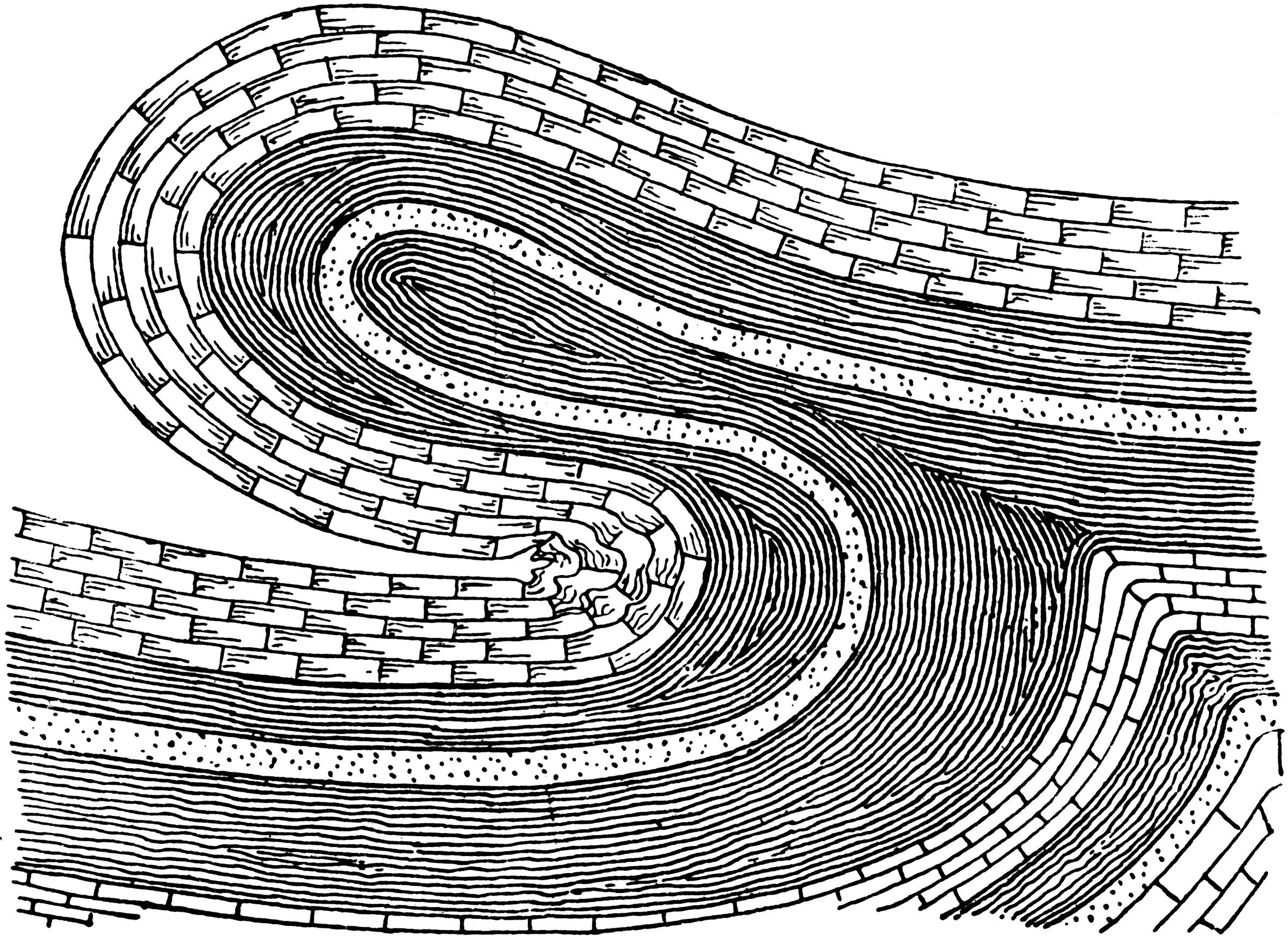 Overthrust Anticline Folds Clipart Etc
