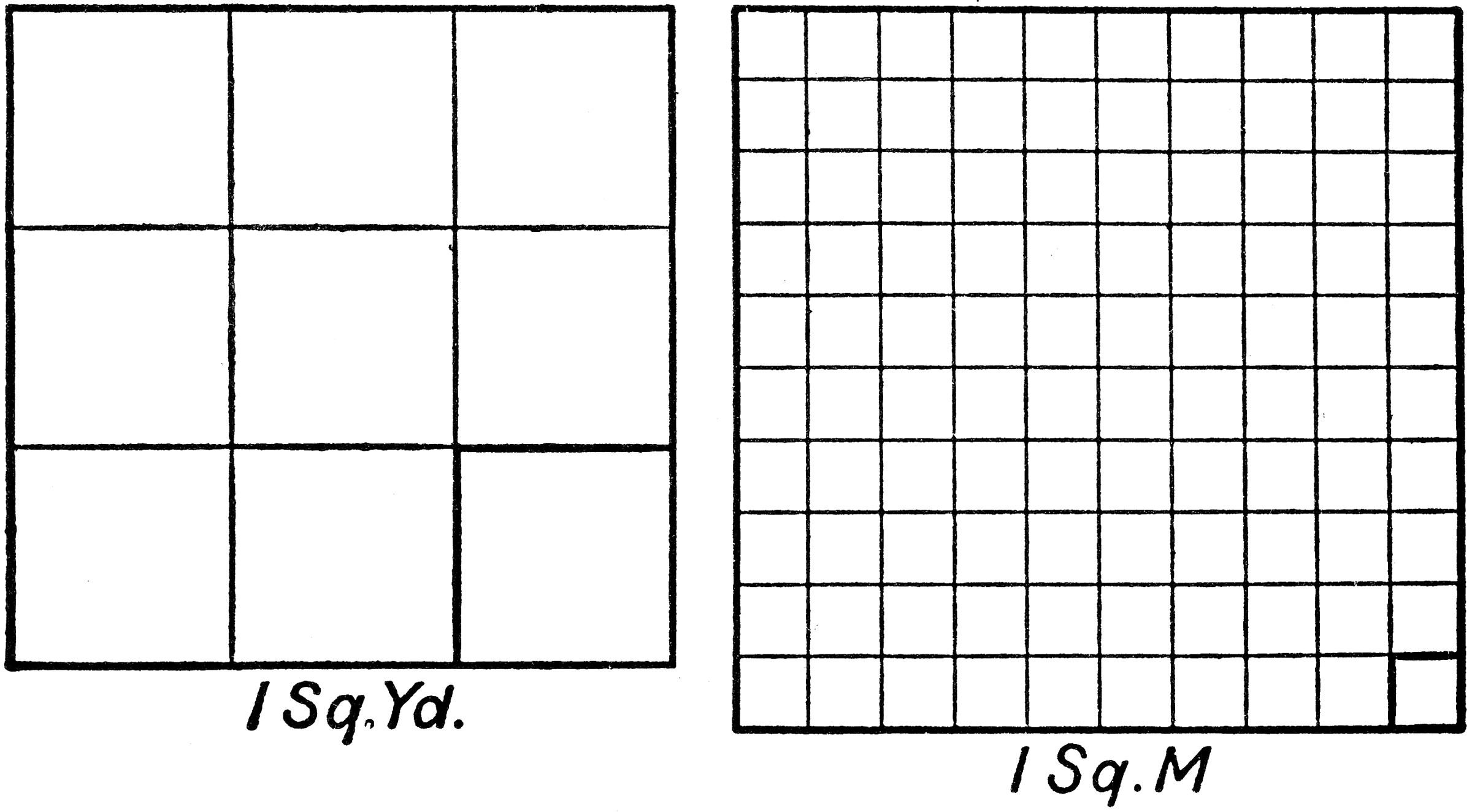 Comparison Of Units Of Square Measure ClipArt ETC