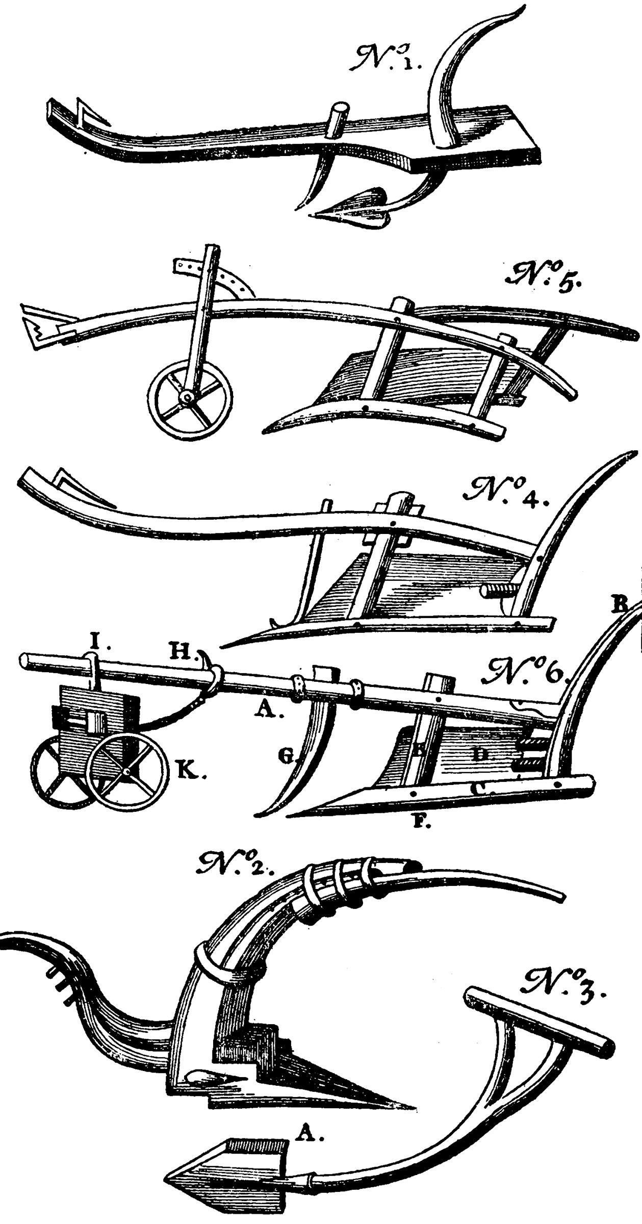 Ancient Plows Clipart Etc