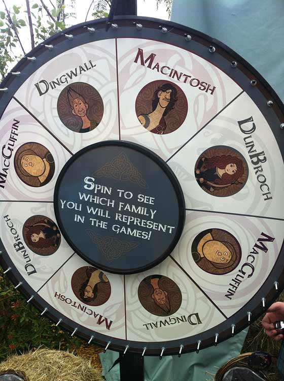 Spinning wheel to choose family