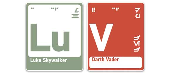 periodic elements of star wars ep. IV, V, and VI