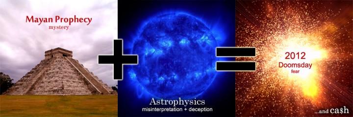 Antiga profecia maia (mistério) + má interpretação científica (mentira) = medo + potencial para ganhar dinheiro