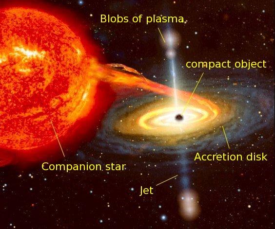 microquasar V404 Cygni