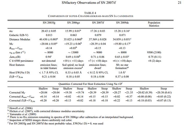 http://arxiv.org/PS_cache/arxiv/pdf/1003/1003.2217v1.pdf