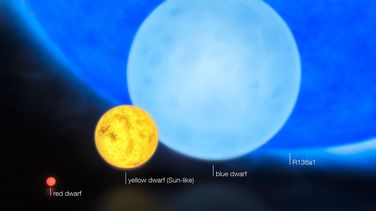 R136a1: Os astrônomos do ESO descobrem a estrela mais luminosa e também a mais massiva do Universo conhecido