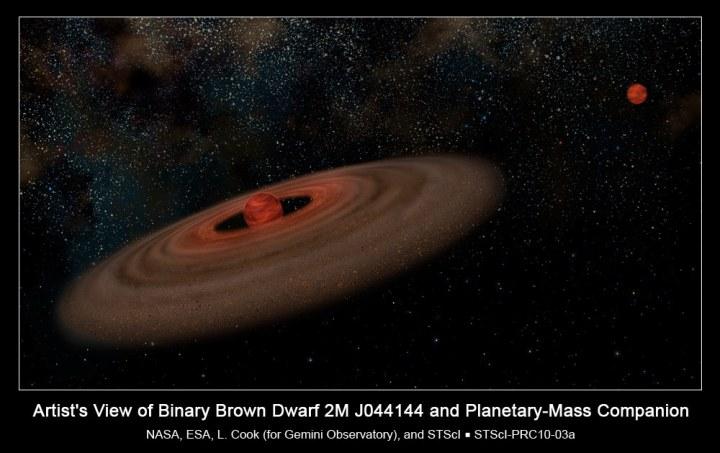 Anã marrom, seu disco protoplanetário e um exoplaneta gigante gasoso. Crédito: Gemini Observatory/Lynette Cook