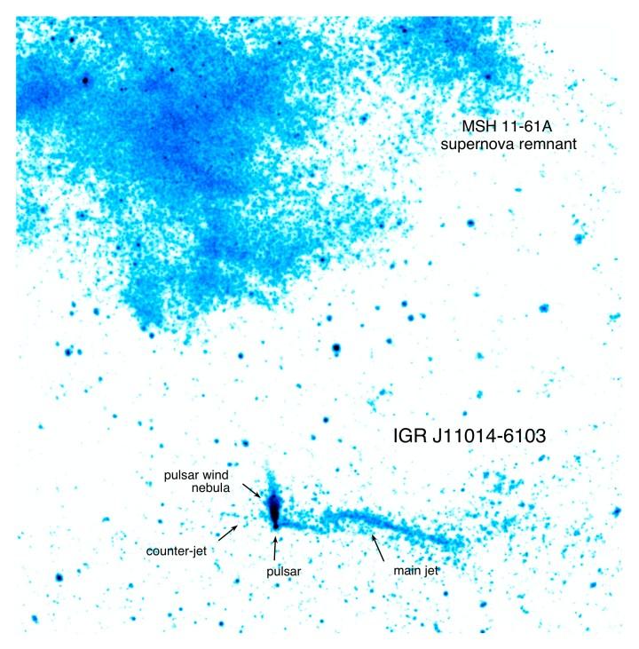 IGR J11014-6103 visto em raios-X pelo observatório Chandra. Na parte superior da imagem está a remanescente de supernova MSH 11-61A. Os dois objetos provavelmente foram produzidos pela mesma explosão de supernova 10.000 a 20.000 anos atrás. Créditos: ISDC / L. Pavan
