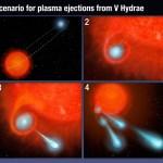 Hubble detecta gigantescas 'balas de canhão' de plasma disparadas por estrela no sistema V Hydrae