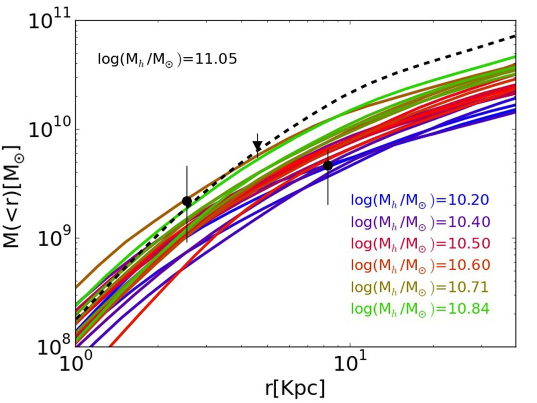 http://www.nbi.ku.dk/Nyheder/nyheder_16/mysterium-om-ultra-diffuse-lyssvage-galakser-loest/Ultra-diffuse-galakser1280.jpg