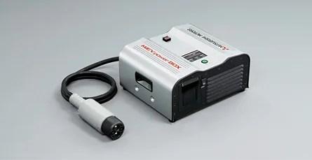 三菱「MiEV power BOX」