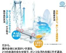 プラネットアーム洗浄 パナソニック食洗器