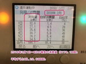 2月の電気の消費