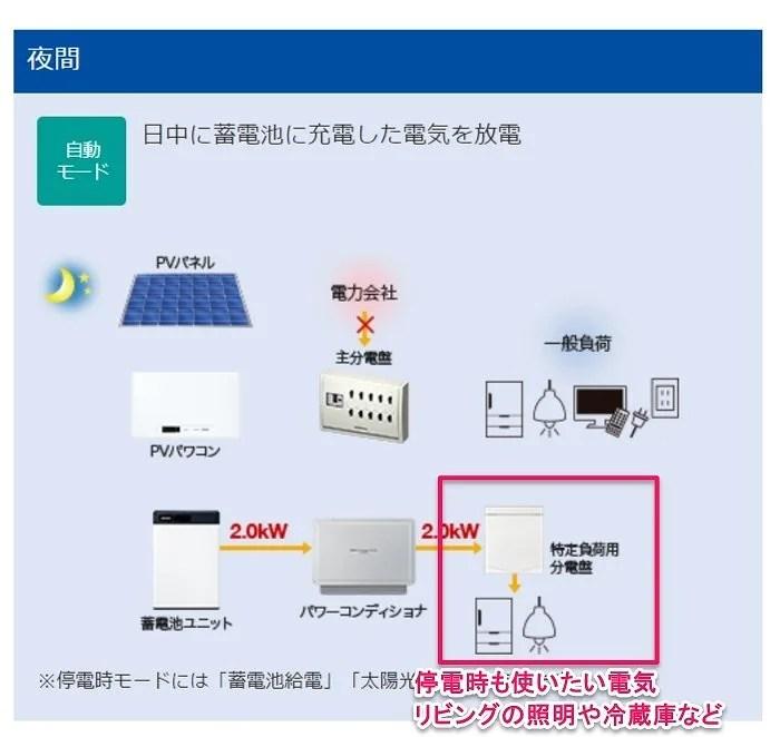 停電時も電気が使える特定回路