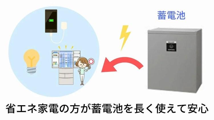 省エネ家電の方が蓄電池にはいい