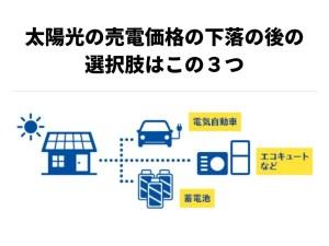 太陽光発電の売電価格が下落した