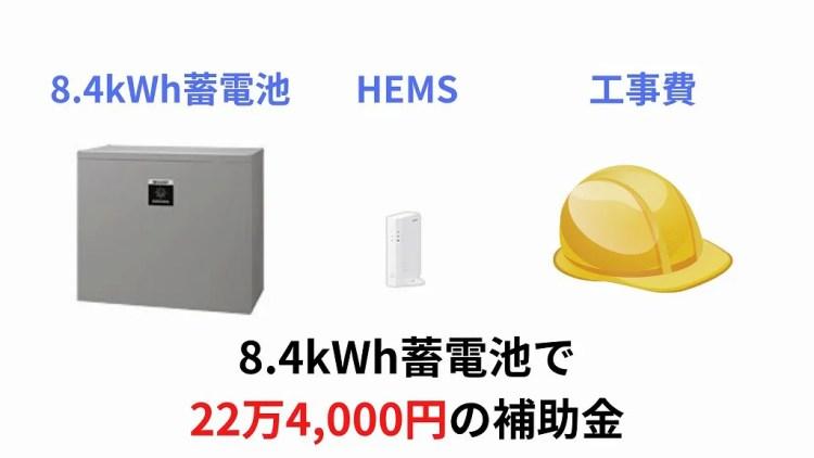 蓄電池補助金の金額