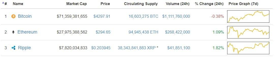 ripple prediction