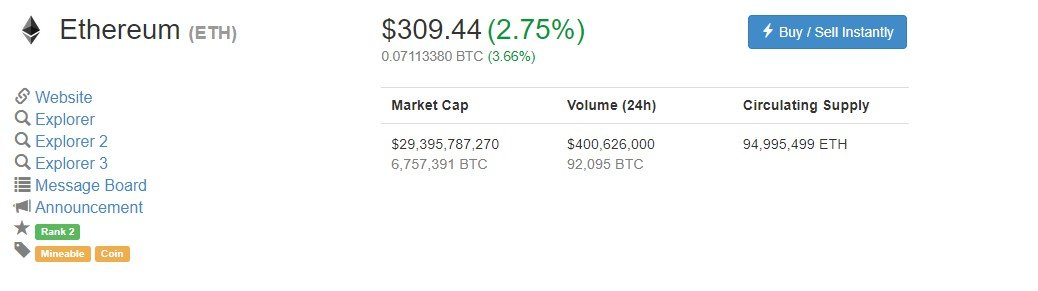 ether value