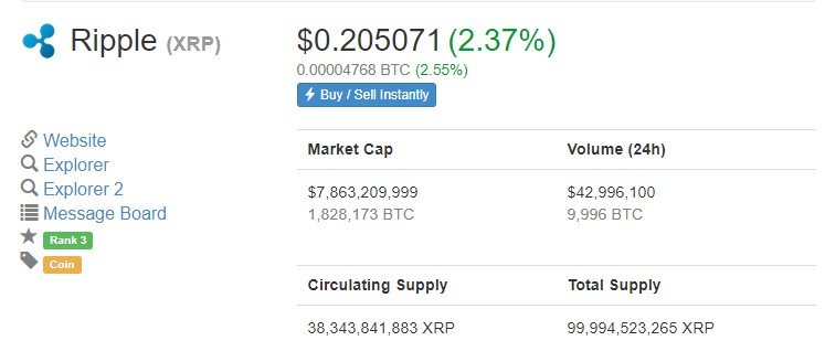 xrp dollar cryptocurrency