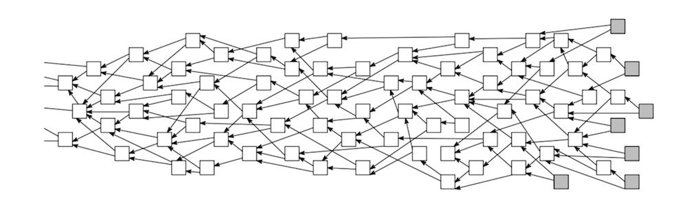 IOTA infrastructure
