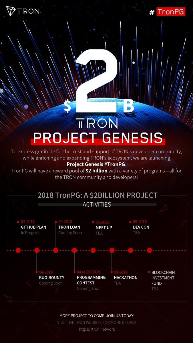 With 'Project Genesis', TRON (TRX) Is Preparing For War 1
