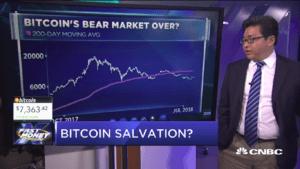 Tom Lee Says Bitcoin 'Isn't Broken.' Actual Events Prove Him Right 1