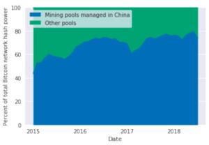 """China Has 19 Ways to """"Kill"""" Bitcoin, Paper Says 1"""